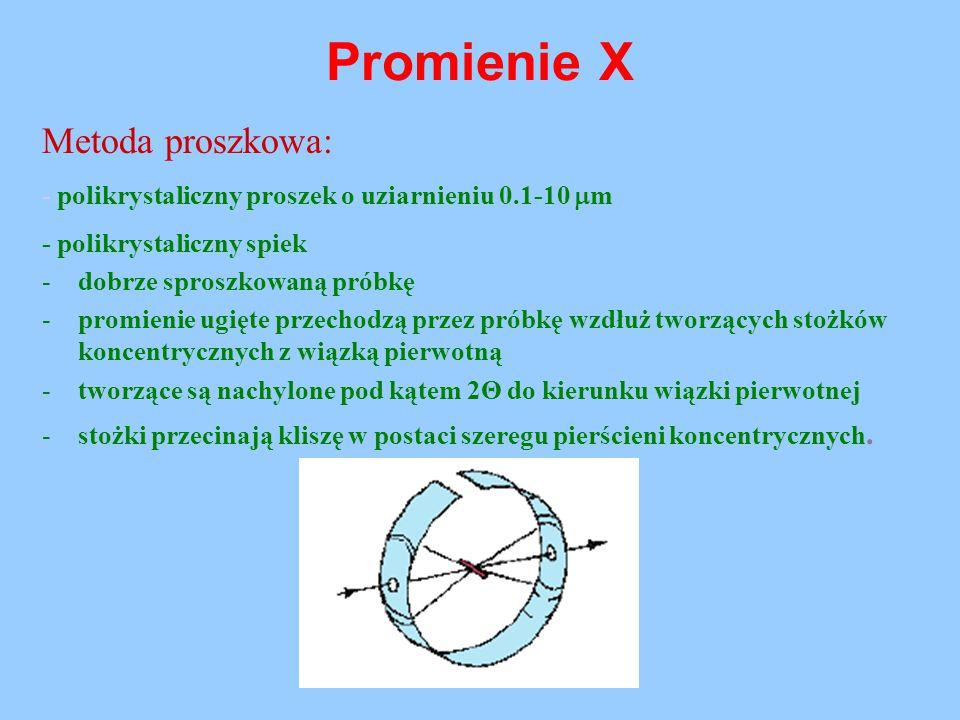 Promienie X Metoda proszkowa: