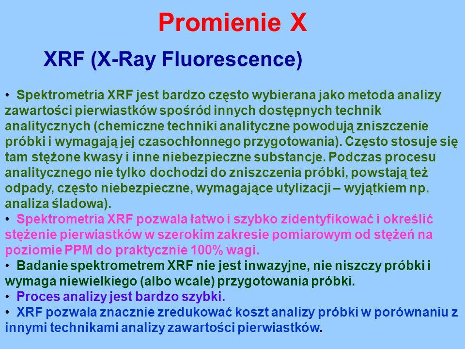 Promienie X XRF (X-Ray Fluorescence)
