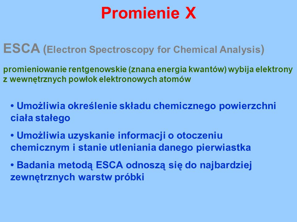 Promienie X ESCA (Electron Spectroscopy for Chemical Analysis)