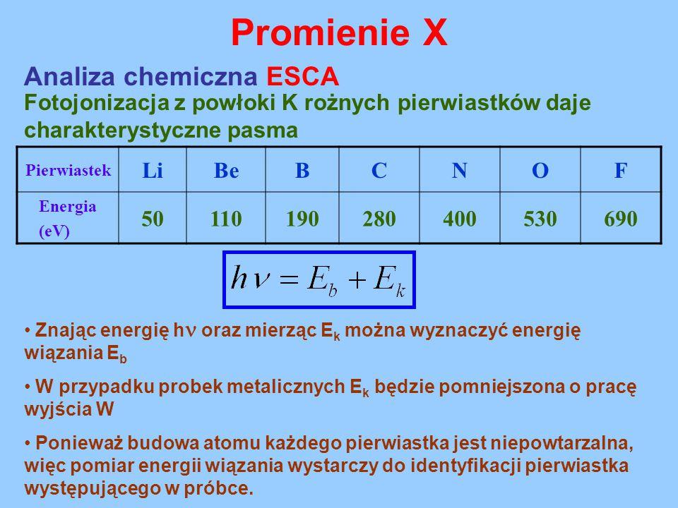 Promienie X Analiza chemiczna ESCA
