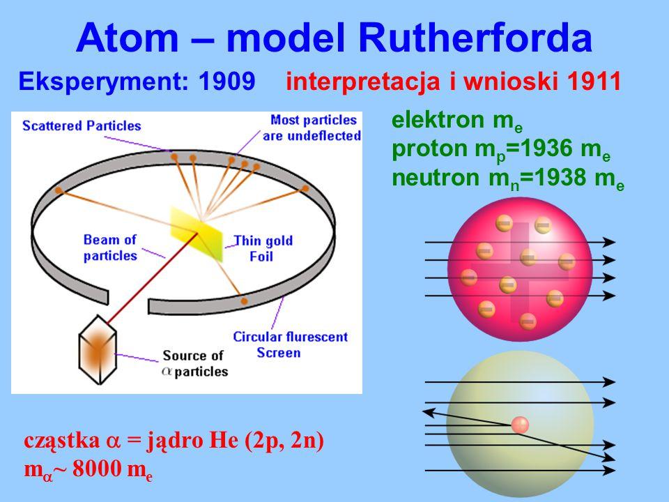 Atom – model Rutherforda