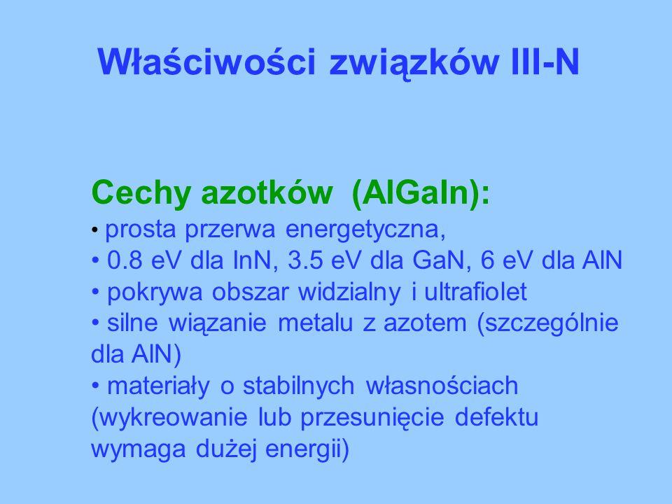 Właściwości związków III-N