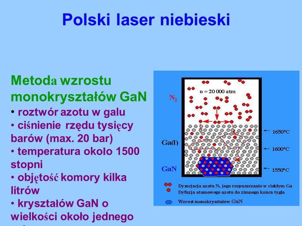 Polski laser niebieski