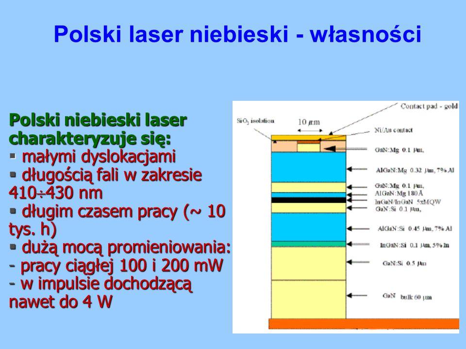 Polski laser niebieski - własności
