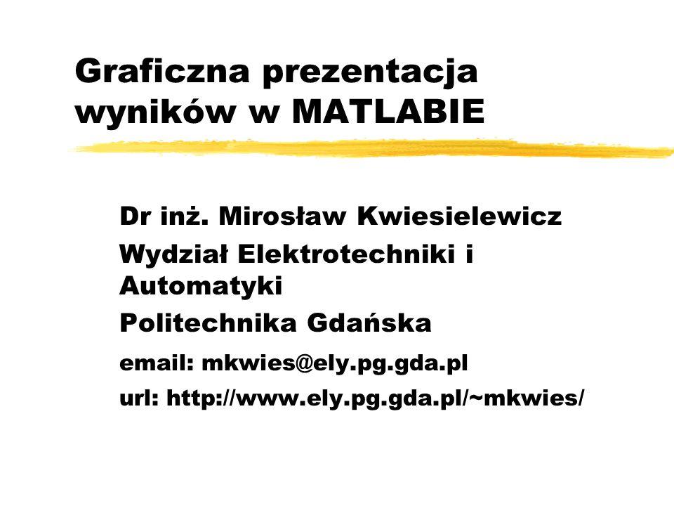 Graficzna prezentacja wyników w MATLABIE