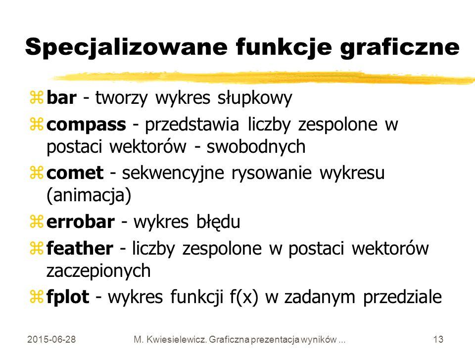 Specjalizowane funkcje graficzne