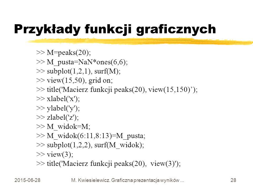 Przykłady funkcji graficznych