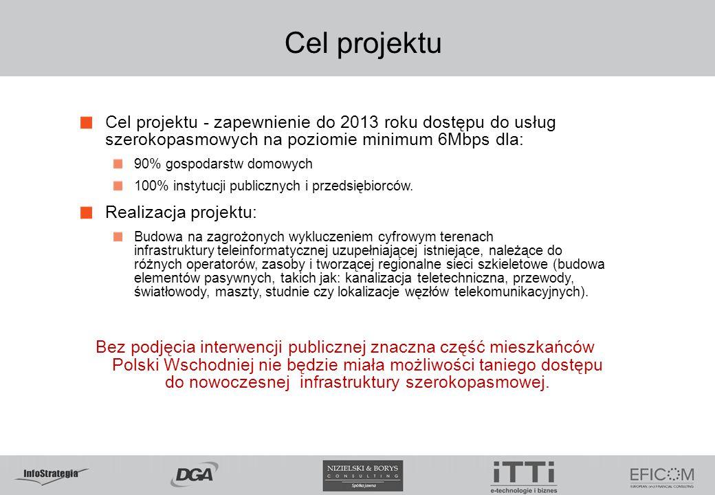5.02.09 5.02.09. Cel projektu. Cel projektu - zapewnienie do 2013 roku dostępu do usług szerokopasmowych na poziomie minimum 6Mbps dla: