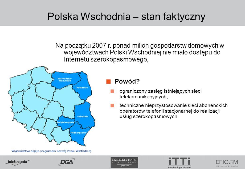 Polska Wschodnia – stan faktyczny
