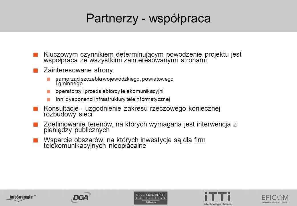 Partnerzy - współpraca