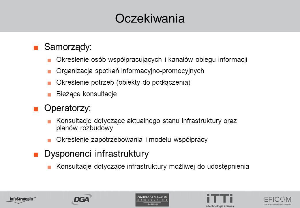 Oczekiwania Samorządy: Operatorzy: Dysponenci infrastruktury