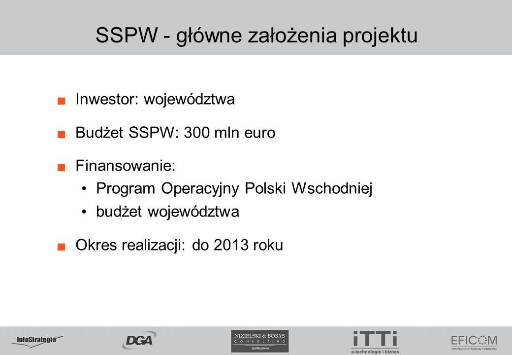 SSPW - główne założenia projektu