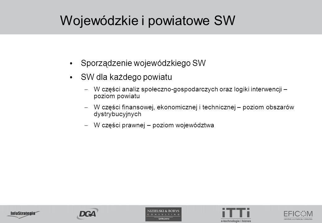 Wojewódzkie i powiatowe SW