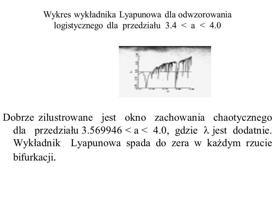 Wykres wykładnika Lyapunowa dla odwzorowania logistycznego dla przedziału 3.4 < a < 4.0