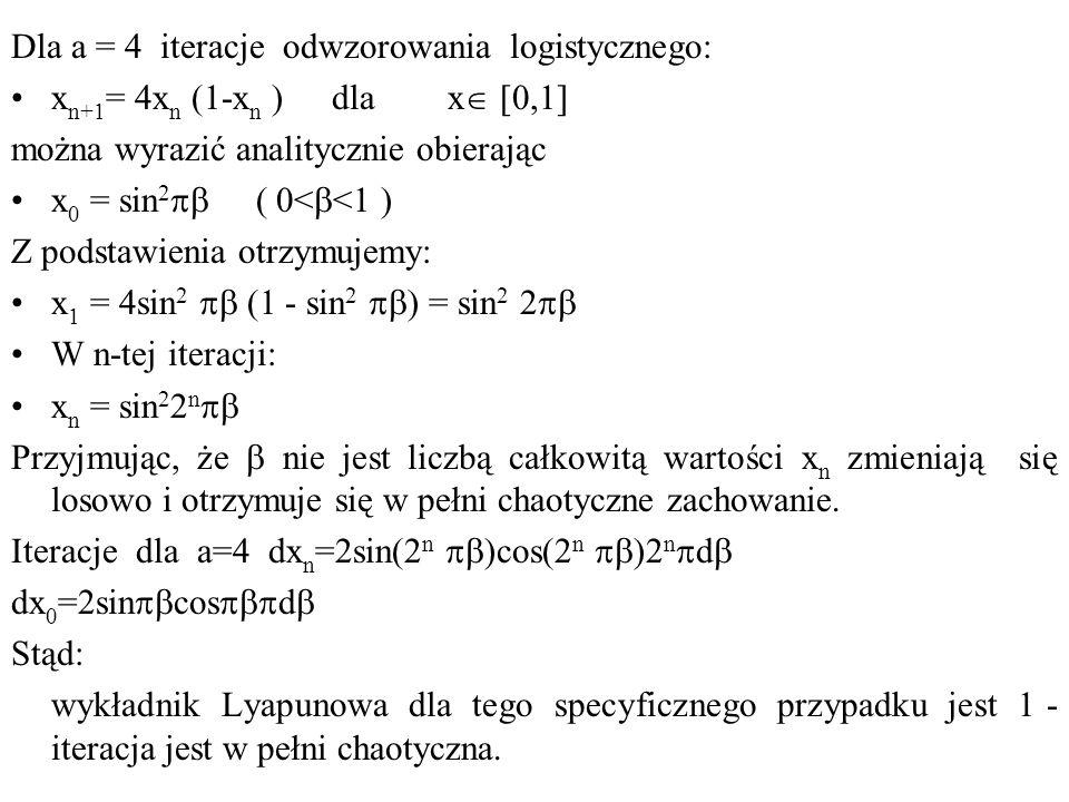 Dla a = 4 iteracje odwzorowania logistycznego: