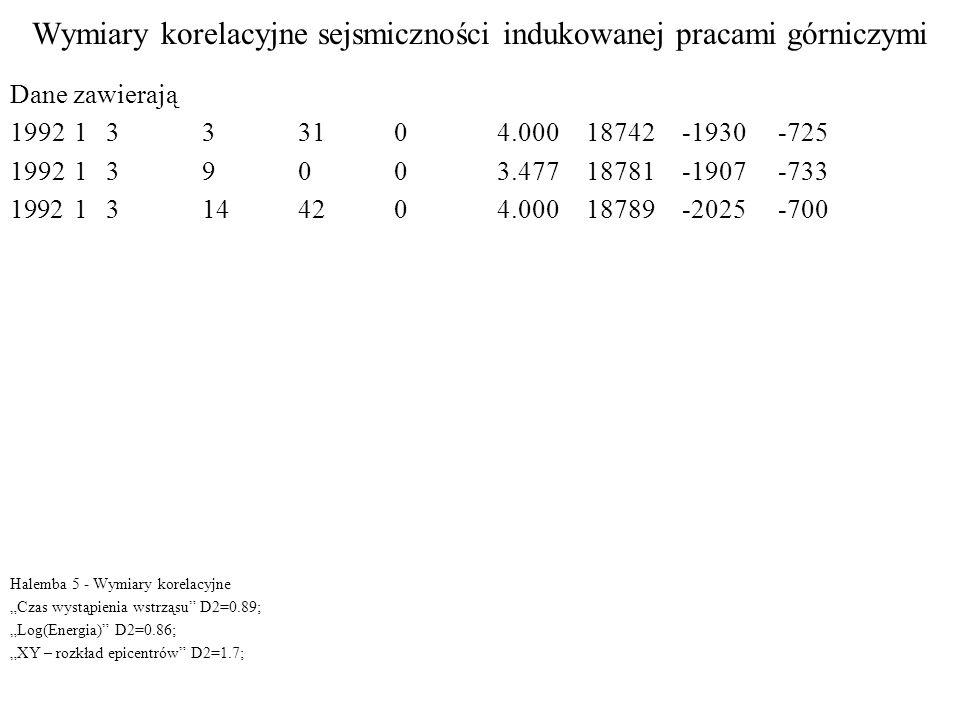 Wymiary korelacyjne sejsmiczności indukowanej pracami górniczymi