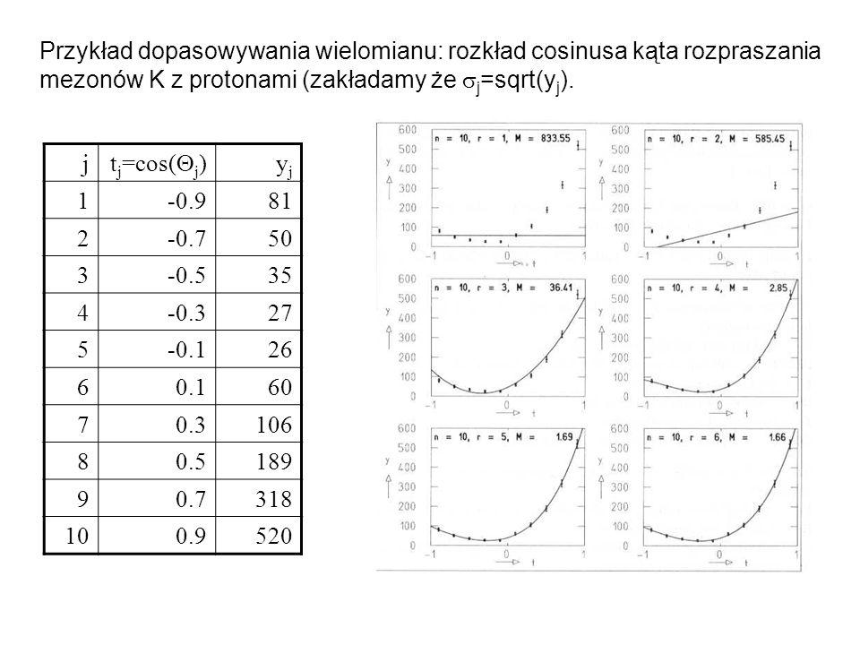 Przykład dopasowywania wielomianu: rozkład cosinusa kąta rozpraszania mezonów K z protonami (zakładamy że sj=sqrt(yj).
