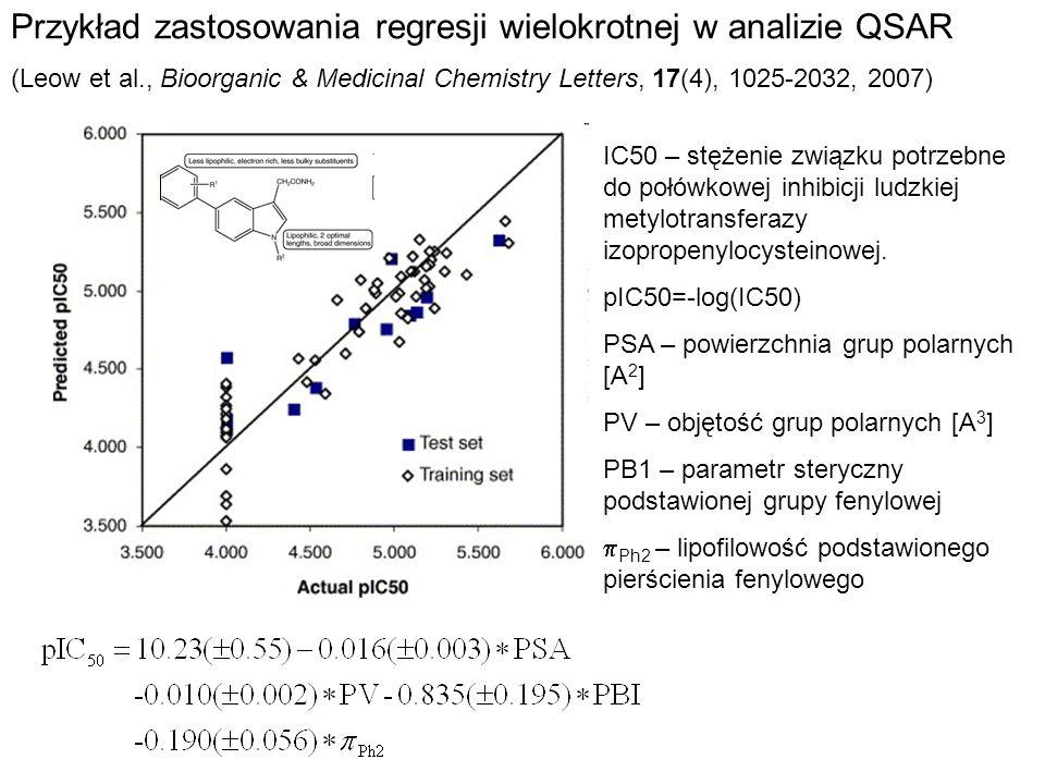 Przykład zastosowania regresji wielokrotnej w analizie QSAR