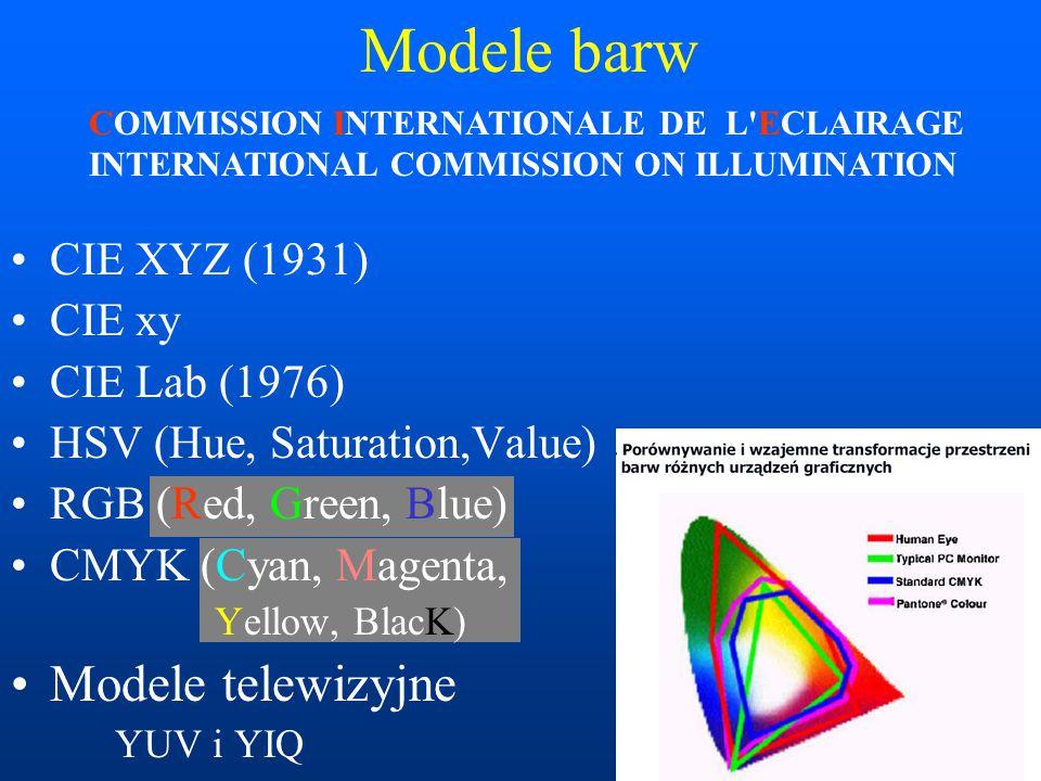 Modele barw Modele telewizyjne CIE XYZ (1931) CIE xy CIE Lab (1976)