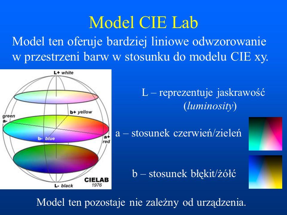 Model CIE Lab Model ten oferuje bardziej liniowe odwzorowanie