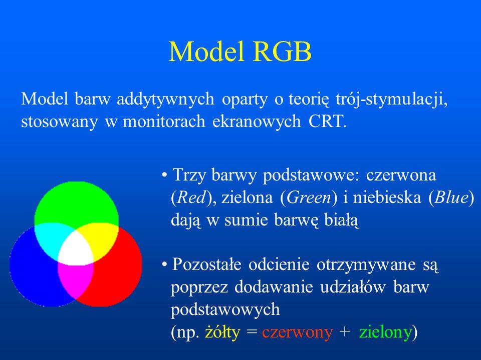 Model RGB Model barw addytywnych oparty o teorię trój-stymulacji,