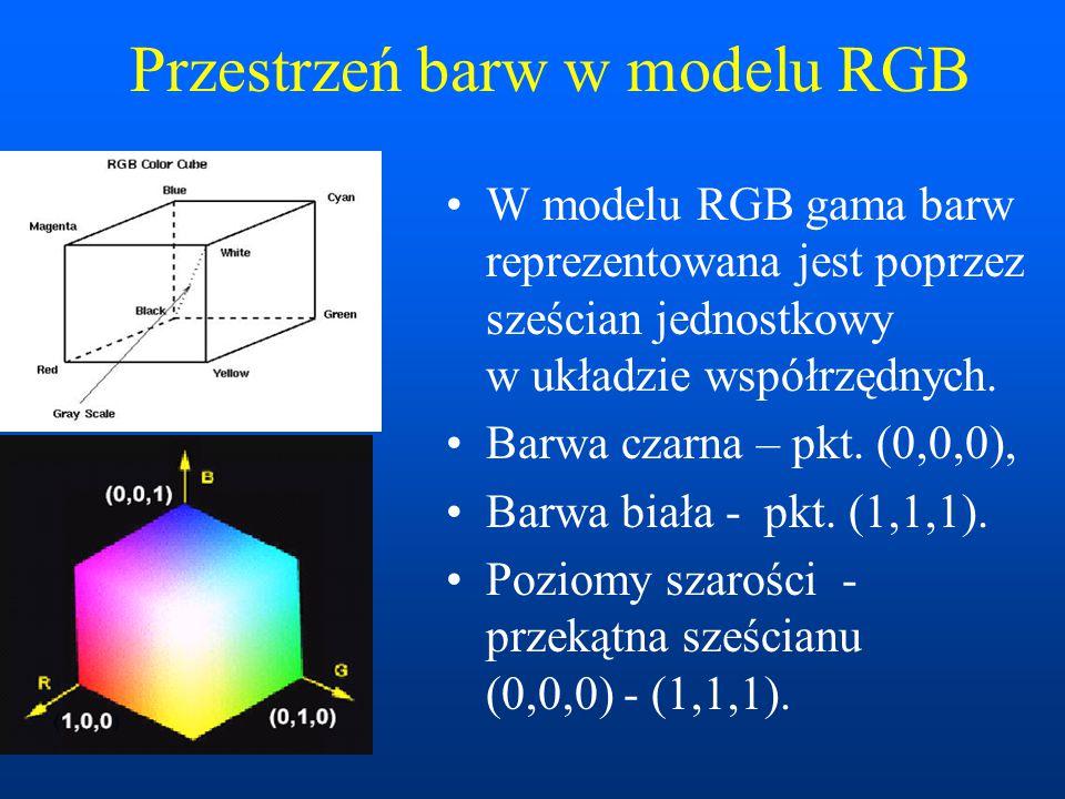 Przestrzeń barw w modelu RGB
