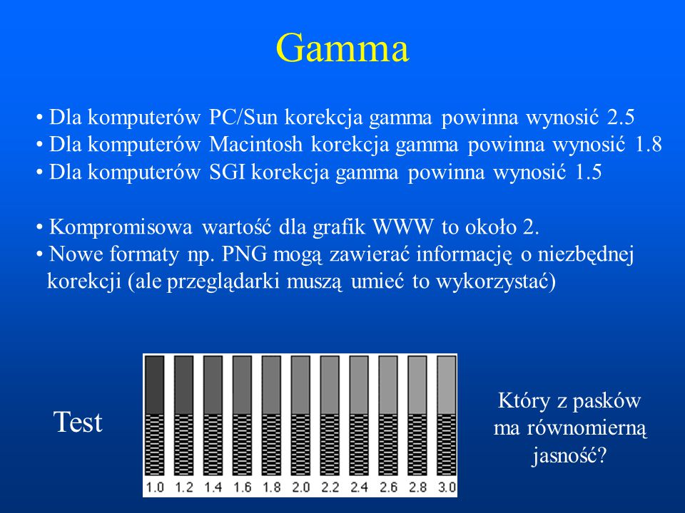 Gamma Test Dla komputerów PC/Sun korekcja gamma powinna wynosić 2.5