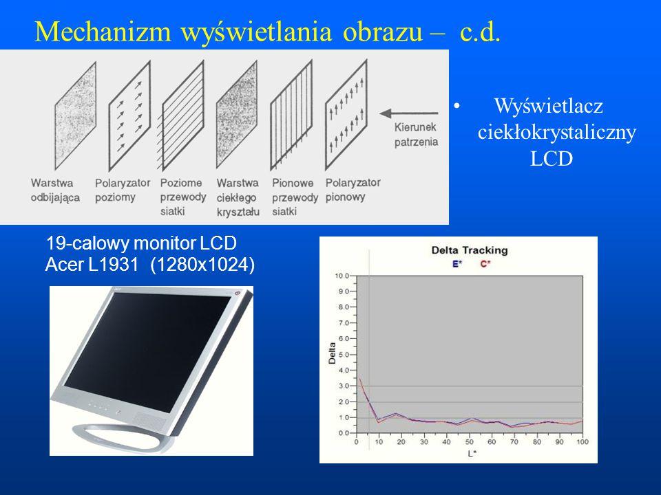 Mechanizm wyświetlania obrazu – c.d.