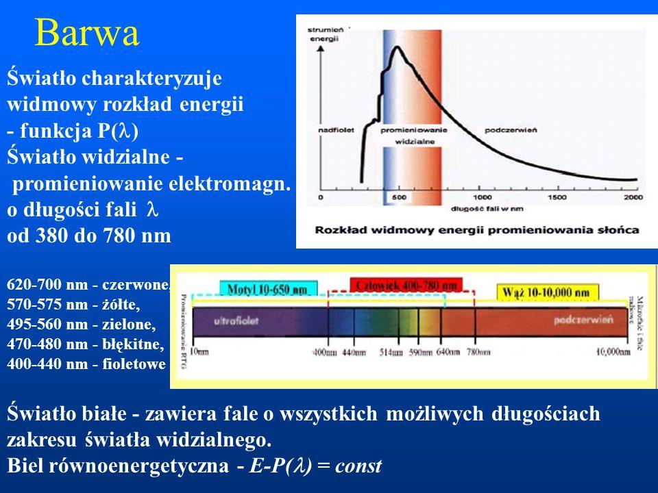 Barwa Światło charakteryzuje widmowy rozkład energii - funkcja P(l)