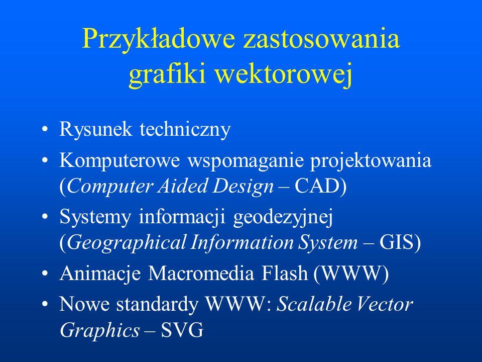 Przykładowe zastosowania grafiki wektorowej