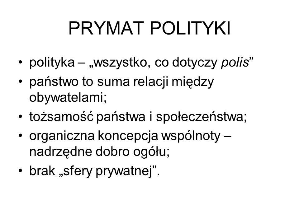 """PRYMAT POLITYKI polityka – """"wszystko, co dotyczy polis"""