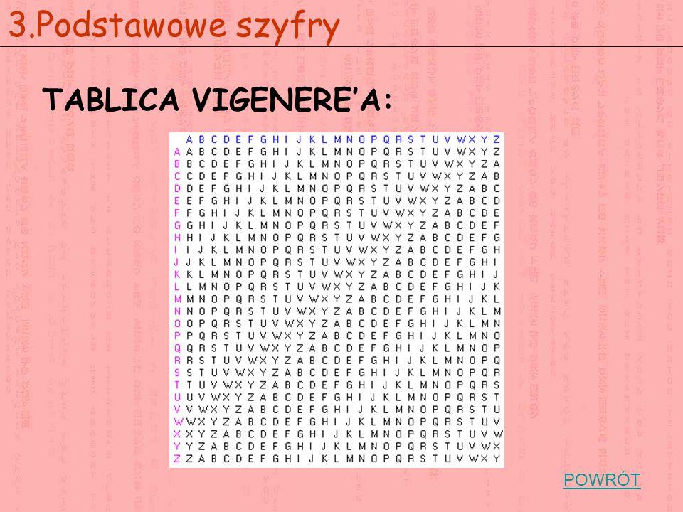 3.Podstawowe szyfry TABLICA VIGENERE'A: POWRÓT