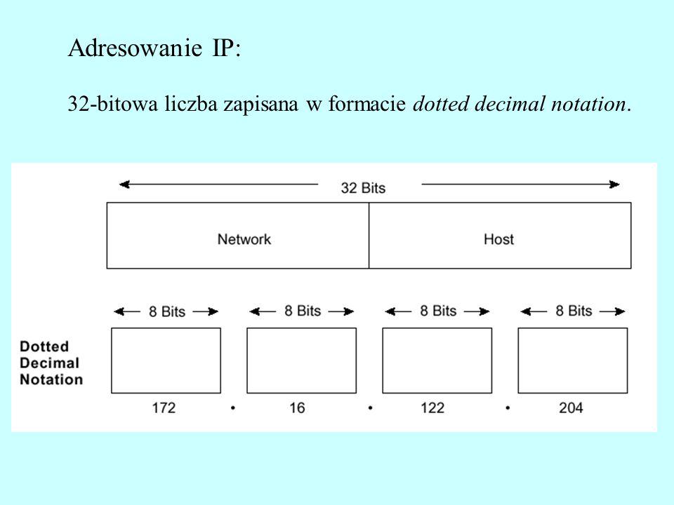 Adresowanie IP: 32-bitowa liczba zapisana w formacie dotted decimal notation.