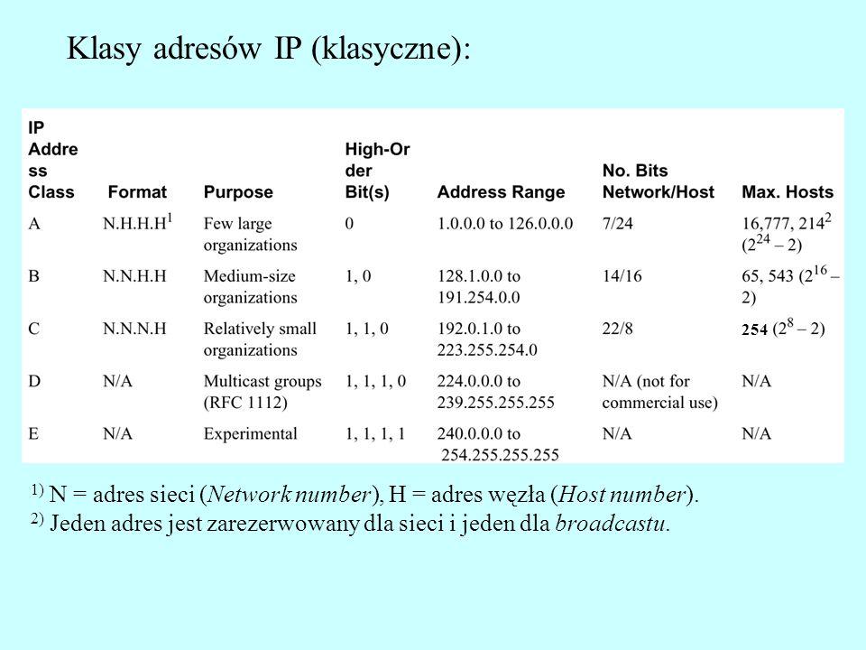 Klasy adresów IP (klasyczne):