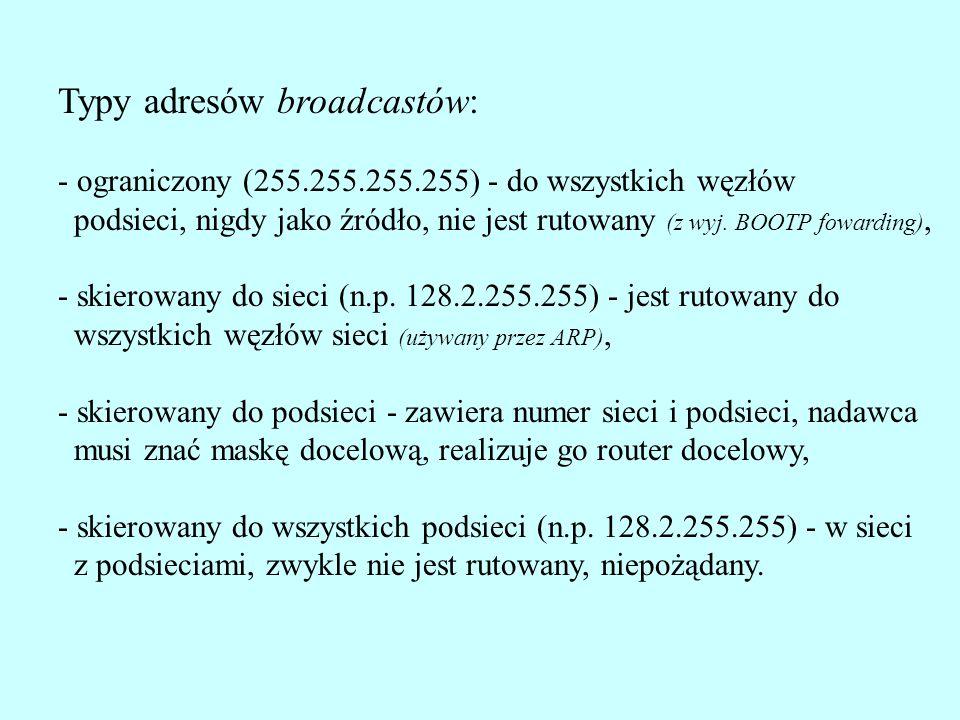 Typy adresów broadcastów: