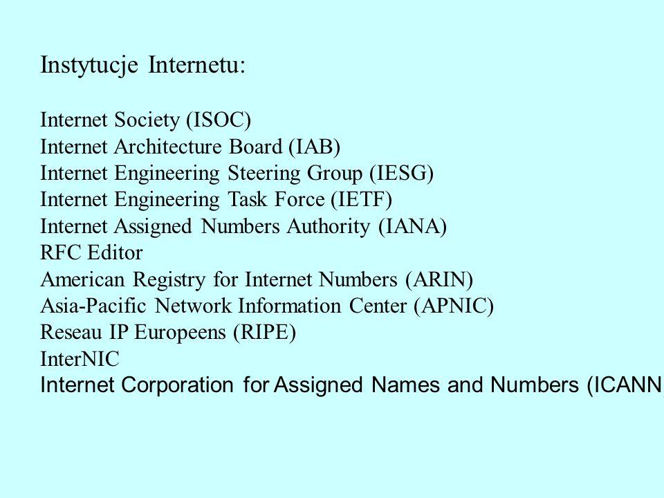Instytucje Internetu: