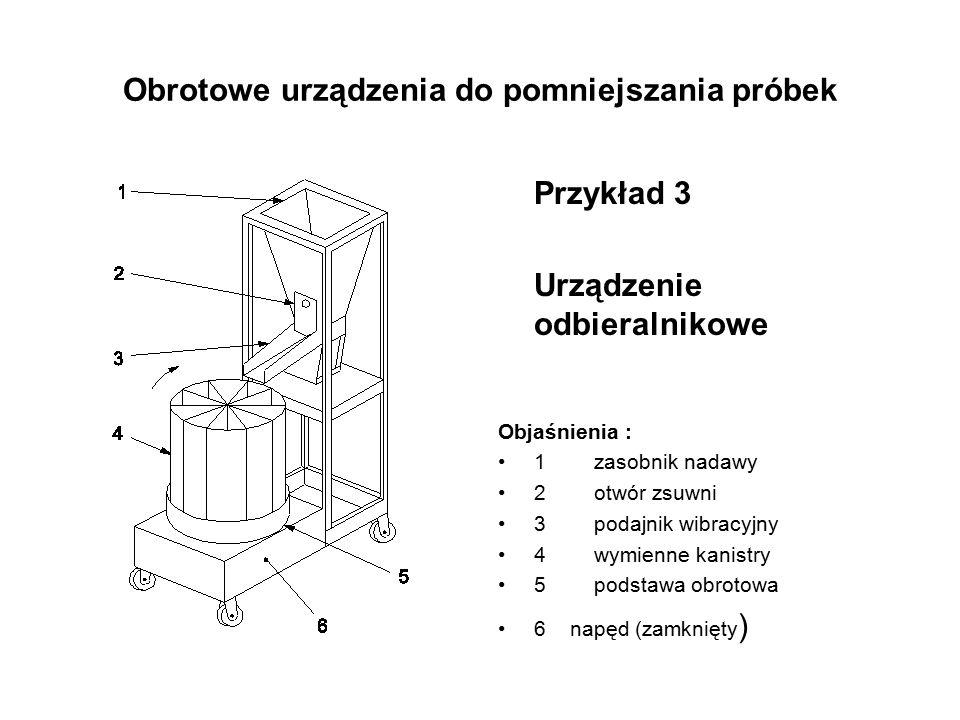 Obrotowe urządzenia do pomniejszania próbek