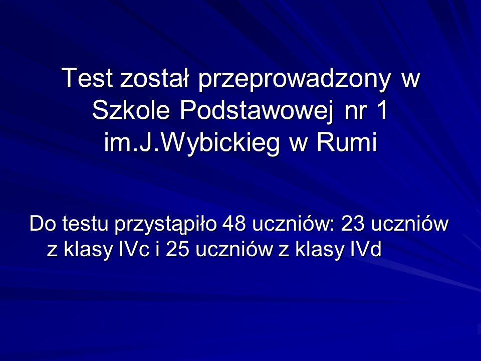 Test został przeprowadzony w Szkole Podstawowej nr 1 im. J