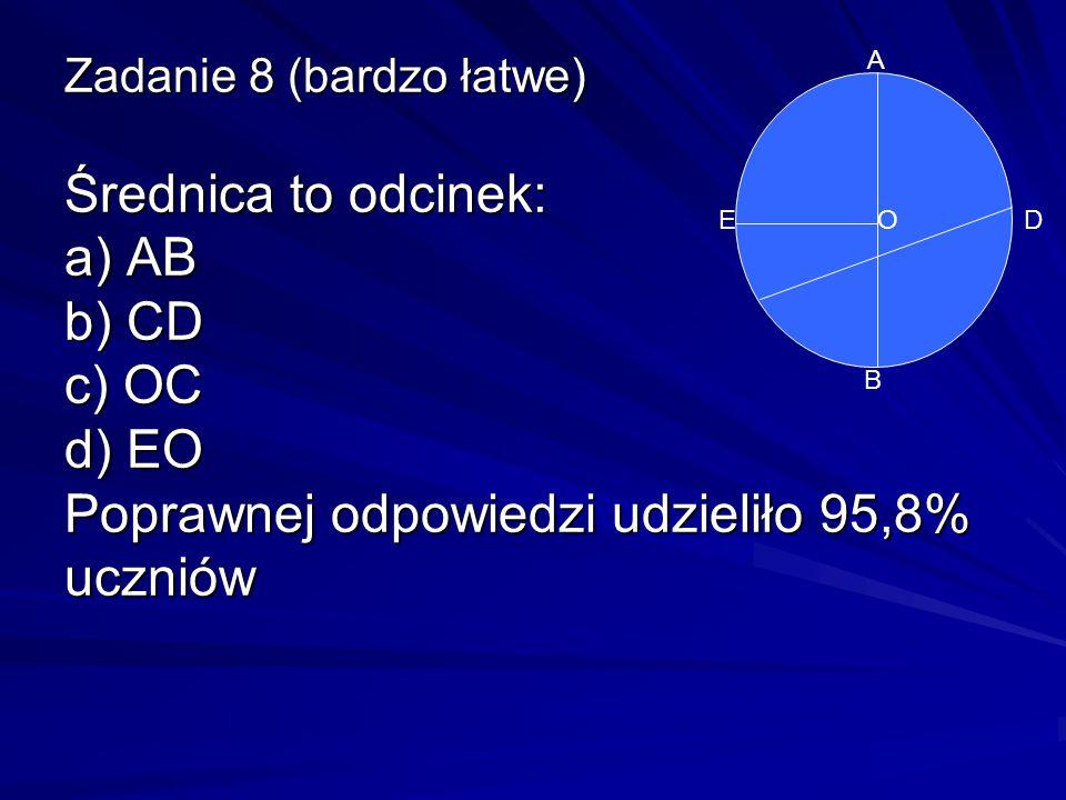 Zadanie 8 (bardzo łatwe) Średnica to odcinek: a) AB b) CD c) OC d) EO Poprawnej odpowiedzi udzieliło 95,8% uczniów