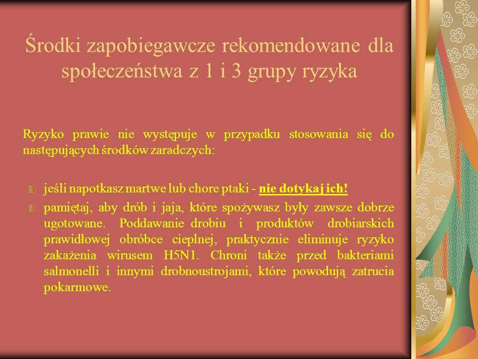 Środki zapobiegawcze rekomendowane dla społeczeństwa z 1 i 3 grupy ryzyka