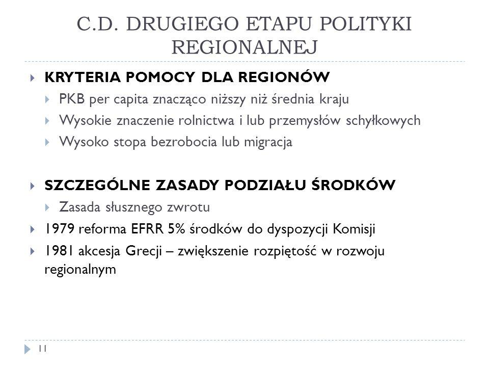 C.D. DRUGIEGO ETAPU POLITYKI REGIONALNEJ