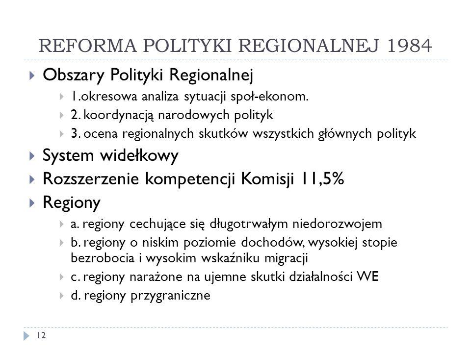 REFORMA POLITYKI REGIONALNEJ 1984