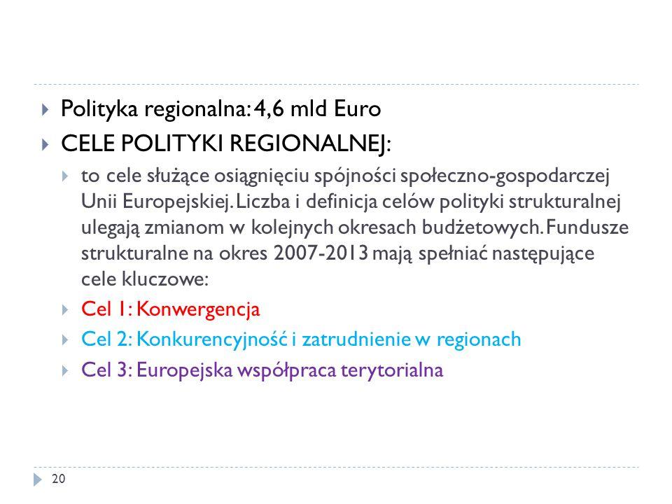 Polityka regionalna: 4,6 mld Euro CELE POLITYKI REGIONALNEJ: