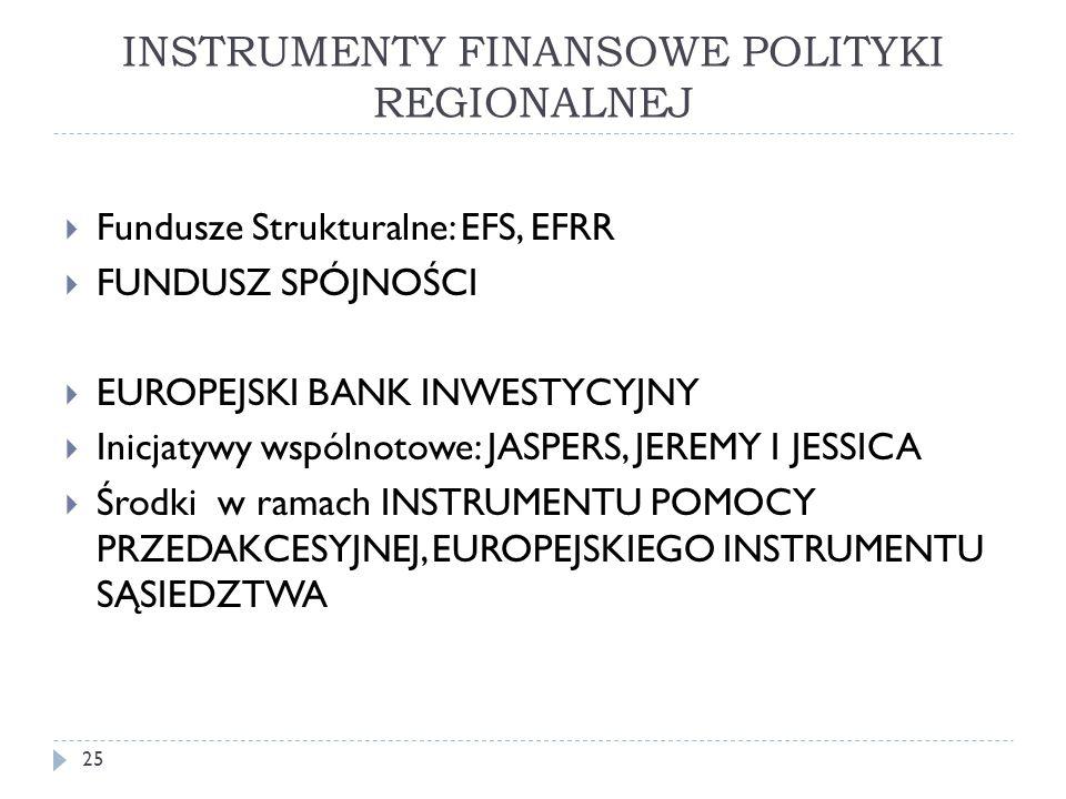 INSTRUMENTY FINANSOWE POLITYKI REGIONALNEJ