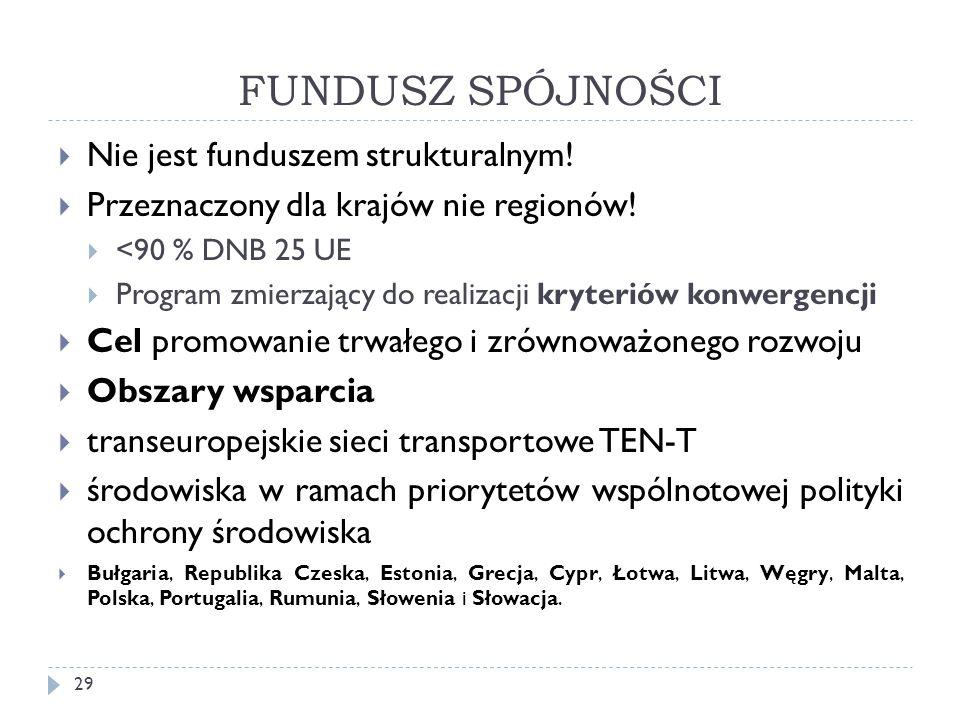 FUNDUSZ SPÓJNOŚCI Nie jest funduszem strukturalnym!