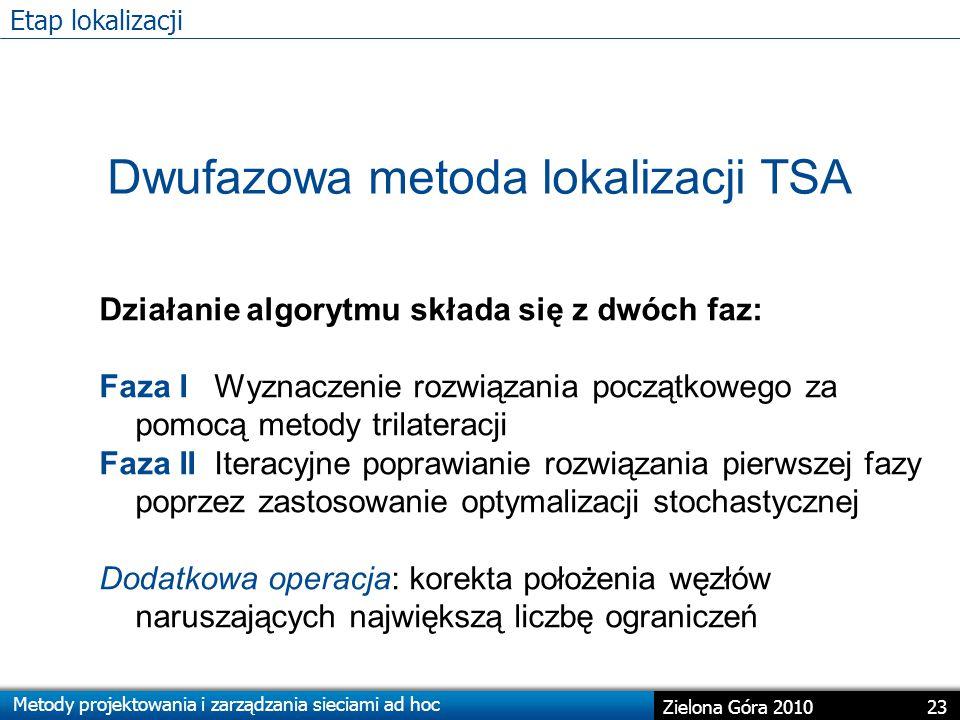 Dwufazowa metoda lokalizacji TSA