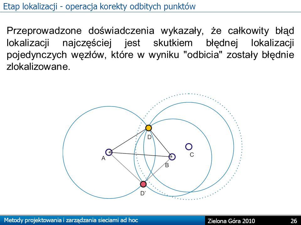 Etap lokalizacji - operacja korekty odbitych punktów