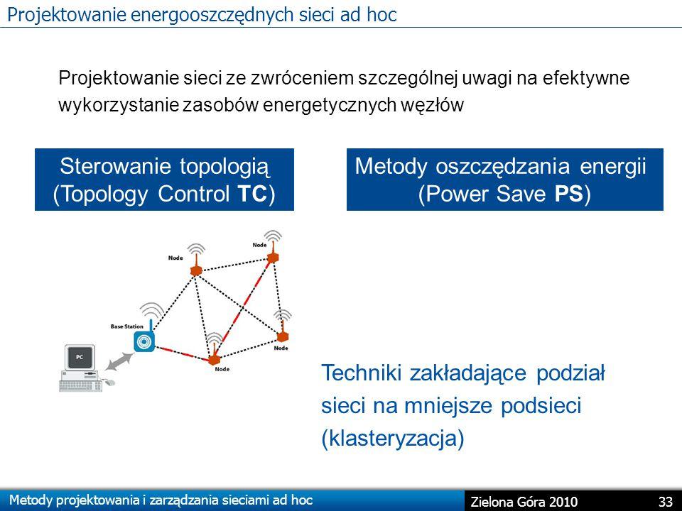 Projektowanie energooszczędnych sieci ad hoc