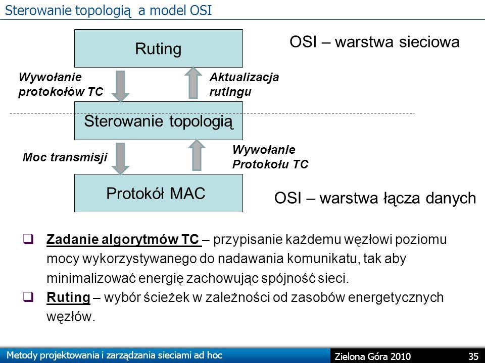 Sterowanie topologią a model OSI