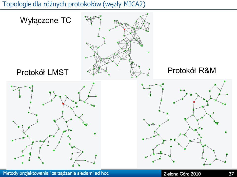 Topologie dla różnych protokołów (węzły MICA2)